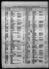 Enrollment of Eastern Cherokee Example Record