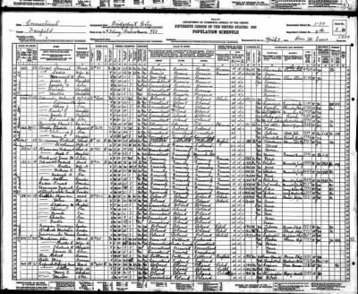 US 1930 Census - mary cepuch