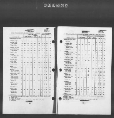 449 - Installations and Operating Personnel Booklets, ETOUSA, Jan 1944-Oct 1945 › Page 20 - Fold3.com
