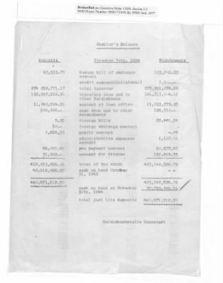 Balance Sheets of Land Control Banks, n.d.; 1944-1946 › Page 15 - Fold3.com