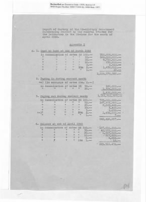 Balance Sheets of Land Control Banks, 1947-1949 › Page 9 - Fold3.com