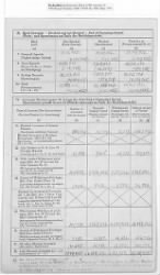 American Zone: Report of Selected Bank Statistics, January 1947 › Page 6 - Fold3.com
