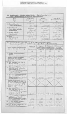 American Zone: Report of Selected Bank Statistics, January 1947 › Page 12 - Fold3.com