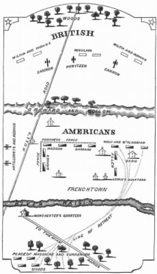 Battle of Frenchtown Map (River Rasin)