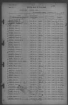 Muster roll for USS Curtiss.