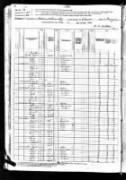 1880 US Census - Preston F. Dunkle family