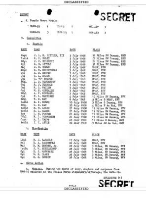 USMC Command Chronology-July 1968