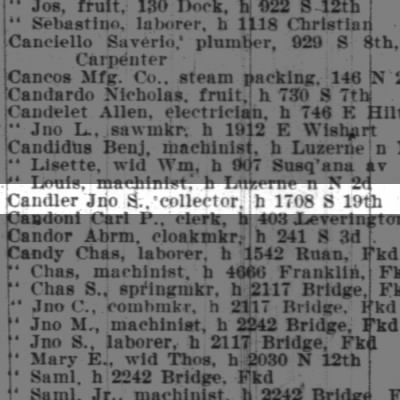 Candler Jno S., collector, h 1708 S 19th